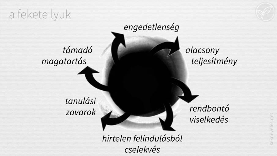 fekete-lyuk-tunetek-1-kekneveles