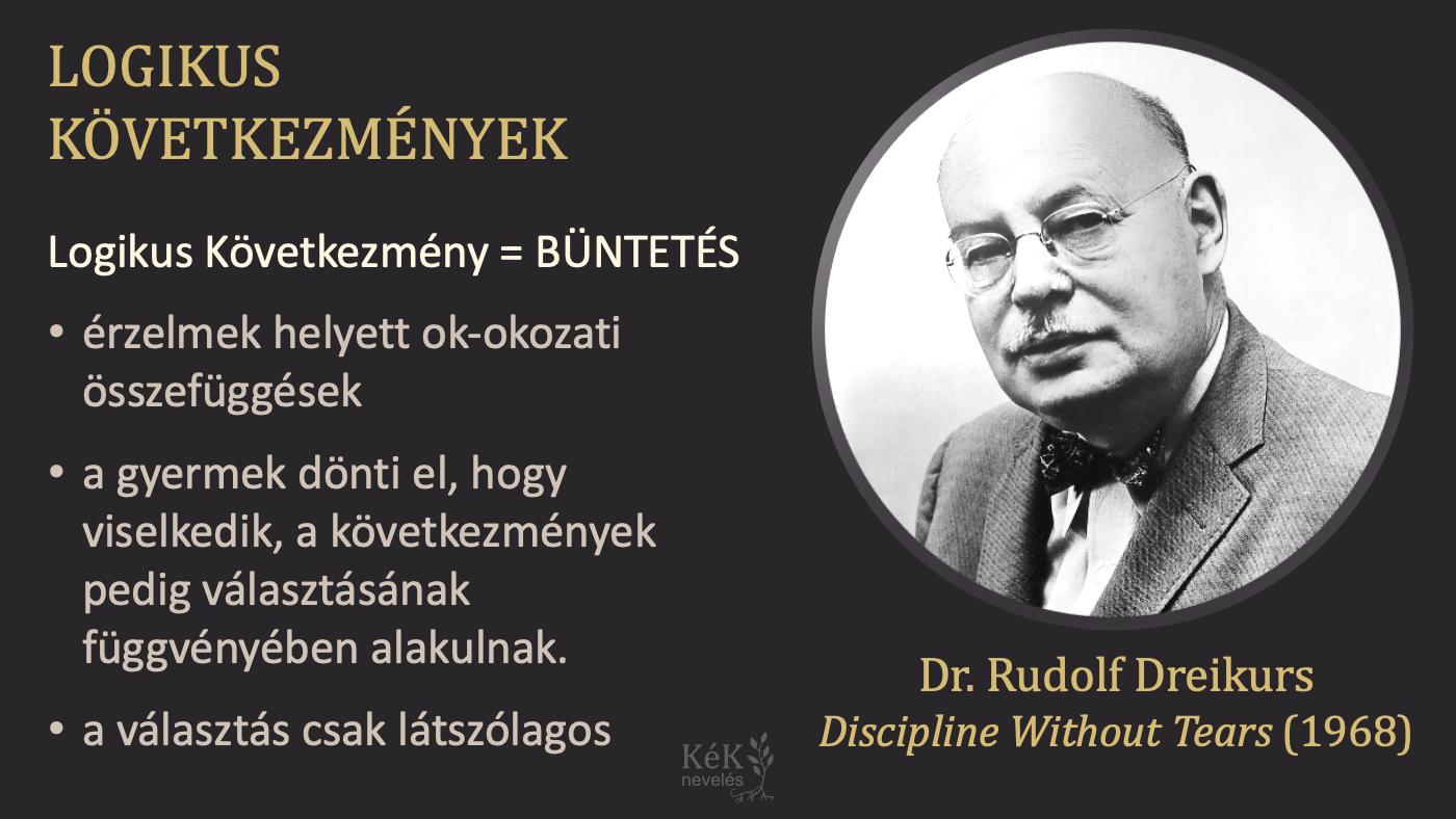 Logikus következmény = BÜNTETÉS Dr. Rudolf Dreikurs: Discipline Without Tears (1968)
