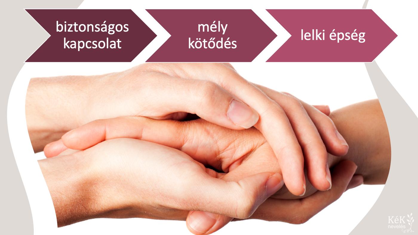 biztonságos kapcsolat - mély kötődés - lelki épség